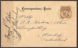 AUSTRIA.1889. POSTMARK WILHELMSBURG. 2kr USED CARD TO GERMANY/ HAMBERG BARMBECK ARRIVAL. - 1850-1918 Empire