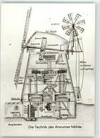 53036729 - Technik Der Windmuehle - Buildings & Architecture