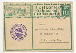 """Schweiz Suisse 1930: Bild-PK / CPI """"DAVOS""""  GEMEINDEKANZLEI ERLINSBACH Mit Stempel OBERERLINSBACH 12.IV.30 Nach Zürich - Entiers Postaux"""