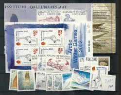 2001 MNH Greenland, Year Complete According To Michel, Postfris - Groenlandia