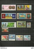 (11.08) YEMEN - Guinée Equatoriale