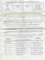 Dinant. Consultation Populaire Du 12 Mars 1950 Au Sujet De La Question Royale - Documents Historiques