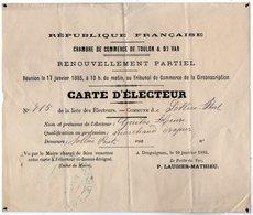 VP15.479 - DRAGUIGNAN 1885 - Carte D'Electeur - Mr Henri GUILAS Marchand Drapier à SOLLIES - PONT - Cartes