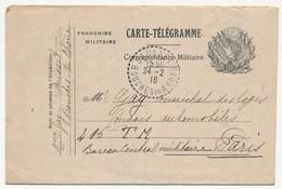 """Carte Lettre FM D'édition Privée - """"Carte Télégramme"""" -Marianne Et Faisceau De Drapeaux 1916 - Postmark Collection (Covers)"""