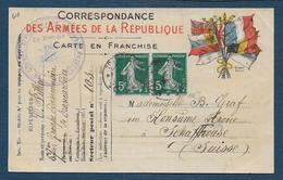 Carte  F.M. Pour La Suisse - Marcofilia (sobres)
