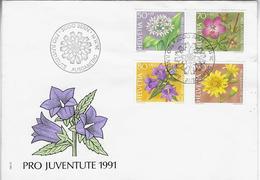 1991 - Suisse