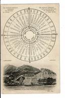 CPA-Carte Postale -FRANCE-Grenoble -Les Forts Rabots -distances Et Altitude  VM6021 - Grenoble