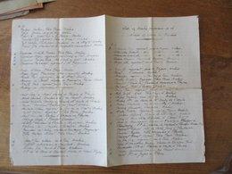 LISTE DES MEMBRES FONDATEURS DE LA SOCIETE DES COURSES DE MORLAIX - Documentos Históricos