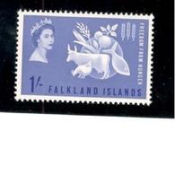 FALKLAND1963: Battle Against HUNGER  Michel 141mnh** Cat.Value$28 - Falkland Islands