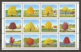 CANADA 1994 - Yvert #1367/78 - MNH ** - Hojas Bloque