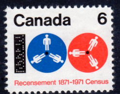 Canada 1971 Centenary Of First Census, MNH, SG 683 - 1952-.... Reign Of Elizabeth II