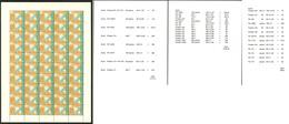 ** SYRIE Lot. 1956-1960 (Poste, PA, BF), Valeurs Diverses Par Multiples De 2 à Plus De 100 Ex, Majorité En Panneaux Et F - Syrie
