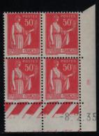 FRANCE  Coin Daté ** Type Paix 50c Rouge Yvert 283  -8.2.35 Neuf Sans Charnière - Coins Datés