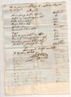 1821 MEMOIRE PHARMACIE PONS ET MANDAT A PAYER HOSPICE CIVIL DE MIREPOIX / TIMBRE ROYAL    AR170 - 1800 – 1899