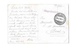 CACHET FLIEGERABWEHRKURS + THUN KASERNE MILITARSCHULEN SUISSE AVIATION BALLON /FREE SHIPPING REGISTERED - Marcofilie