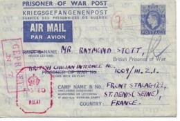 Formulaire PRISONER OF WAR   Censurée Pour FRONT STALAG DE ST DENIS 1942 Transit MADRID  TTB - Marcophilie (Lettres)