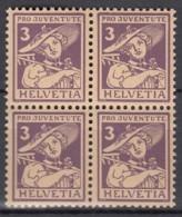 SCHWEIZ  130, 4erBlocks, Postfrisch **, Pro Juventute 1916, Trachten - Ungebraucht