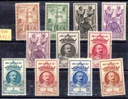 Serie Nº 177/87 Cote De Somalis - Nuevos