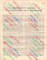 ANNUAIRE - 87 - Département Haute Vienne - Année 1933 - édition Didot Bottin - 43 Pages - Telefoonboeken