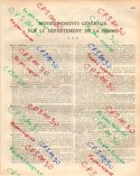 ANNUAIRE - 80 - Département Somme - Année 1933 - édition Didot Bottin - 73 Pages - Telefonbücher