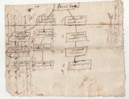 Vieux Papier Généalogie Année Et Nom ? - Manuscrits