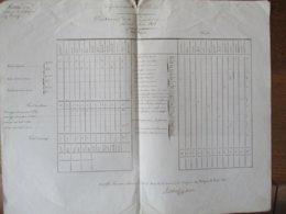 LOUVIGNIES LEZ BAVAY LE 15 JANVIER 1844 LE MAIRE A: ROBAUT MOUVEMENT DE LA POPULATION PENDANT L'ANNEE 1843 - Documents Historiques