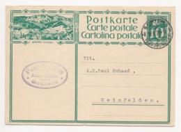 """Schweiz Suisse 1929: Bild-PK CPI """"AMDEN / St. Gallen"""" Mit Stempel SCHIERS 18.V.29 Nach Weinfelden - Interi Postali"""