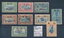 RUANDA URUNDI 1918 ISSUE COB 36/44 LH - 1916-22: Neufs