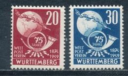 Französische Zone Württemberg 51/52 ** Mi. 16,- - Zona Francese
