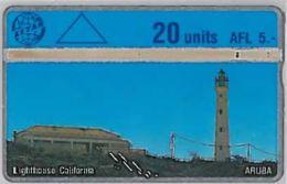 PHONE CARD-ARUBA (E46.6.8 - Aruba