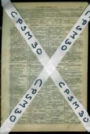 ANNUAIRE - 64 - Département Basses Pyrénées - Année 1884 - édition Didot-Bottin - 19 Pages - Telefonbücher