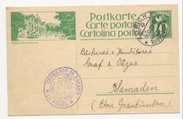 """Schweiz Suisse 1925: Bild-PK CPI """"BADEN, Thermalkurort"""" Mit Stempel ZÜRICH 26.XII.25 Nach Samaden - Interi Postali"""