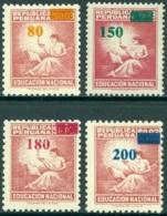 PERU 1982 SURCHARGES** (MNH) - Peru