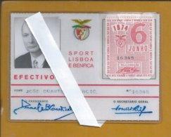 Benfica Membership Card. Soccer. Futebol. Benfica Lidmaatschapskaart. Football. Benfica-Mitgliedskarte. Fußball. Peil. - Sport