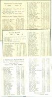 Parochie Haaltert - Lijst Met Overleden Personen - 1954-1955 / 1955-1956 / 1964-1965 - Esquela