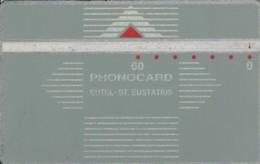 PHONE CARD-ANTILLE OLANDESI (E48.17.5 - Antillas (Nerlandesas)