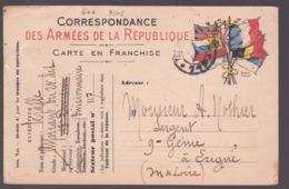 CARTE DE FRANCHISE MILITAIRE   VOYAGEE - Marcofilie (Brieven)
