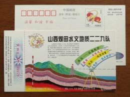 Coal Seam Assessment,topographic Survey,balance Level,leveling Staff,CN96 Shanxi Coal Mine Hydrogeology Geology PSC - Geology