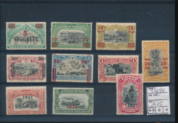 BELGIAN CONGO 1921 ISSUE COB 85/94 MNH - 1894-1923 Mols: Neufs