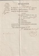 Rhône, Canal De Givors, Bateau Fugitive Venant De Rive De Gier 1837 - Transports