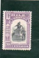 CHILI 1916 * - Cile