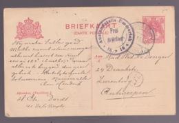 Nederland.  BRIEFKAART  NAAR Antwerpen . CENSURE  Stempel - Periode 1891-1948 (Wilhelmina)