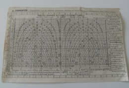 Feuille-papier-tableau-graphique-racines-carrees-helice-a-calcul-A-LAFAY - Vieux Papiers