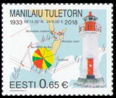 2018Estonia 923 Lighthouses - Estonia