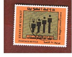KUWAIT   -  SG 853  - 1980  POPOLATION CENSUS     - USED ° - Kuwait