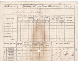 AUSTRIA  -  KLAGENFURT  - ZAHLUNGSERTRAFT PRO ANNO  MILITARI 1792  - VON DER F.F. STAATSBUCHHALTUNG IM HERZOGTUM KARNTEN - Dokumente
