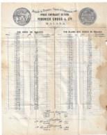 Lettre Imprimée  FREDERICO GROSS Et Cie   MALAGA  ENVOY2E EN 1868 - Spagna