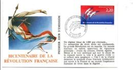 REVOLUTION FRANCAISE - LES VILLES PREFECTURES FETENT LE BICENTENAIRE - BELFORT TERRITOIRE - French Revolution