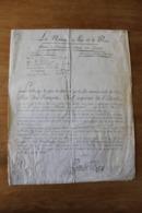 Diplôme Sur Velin   La Nation La Loi Et Le Roi 1791 Autographe De Louis Nomination De Commissaire  Ordinaire Des Guerres - Documentos Históricos