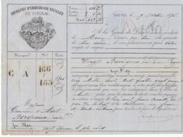 Lettre De Voiture Coutanceaux Aîné Saintes Charente  Barriques Eau De Vie Cognac 1875 -> Bordeaux - Verkehr & Transport